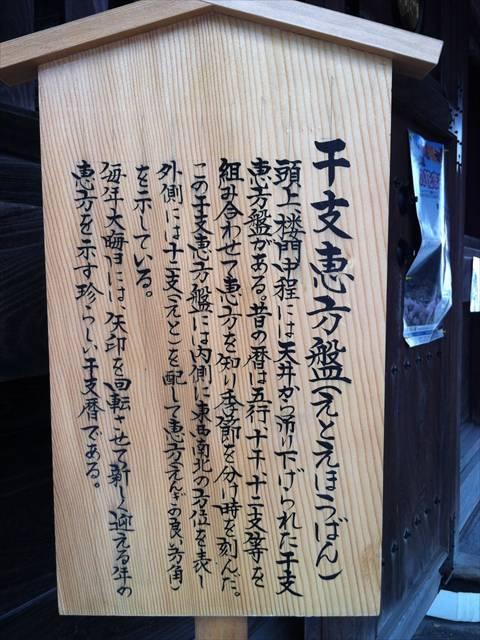櫛田神社千支恵方盤説明
